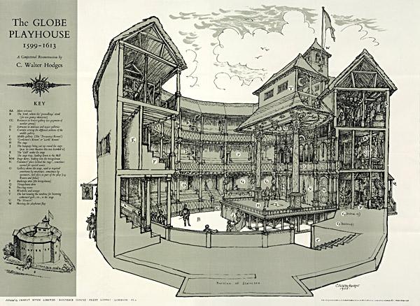 Rekonstrukcja teatru The Globe. ©Wikimedia Commons, domena publiczna.